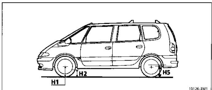 Renault Espace 1997 - 2000 Repair Manual
