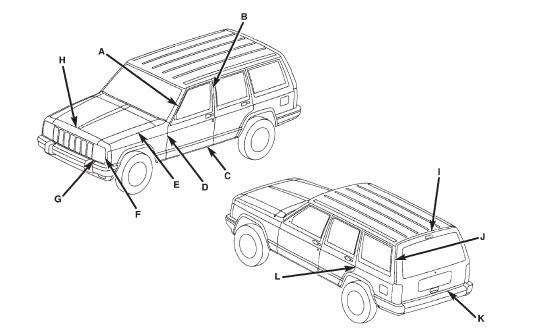 jeep cherokee 2000 jeep grand cherokee problems service manual workshop manual. Black Bedroom Furniture Sets. Home Design Ideas