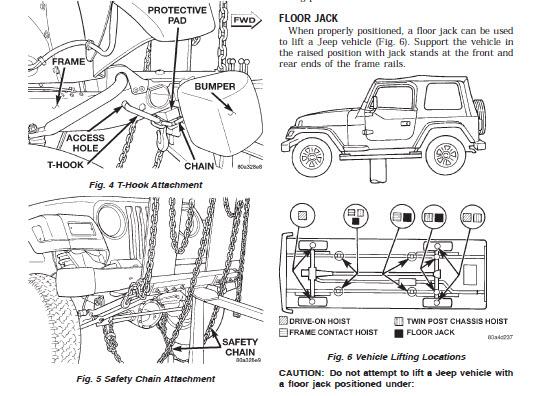 tj jeep wrangler 1997 1998