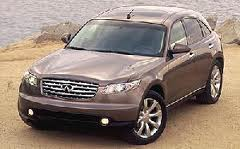 Infiniti Fx35 2002 2003 - Service Manual and Repair - Car Service Manuals
